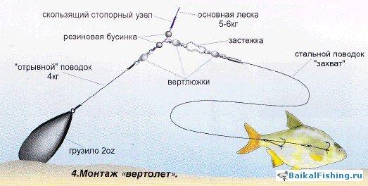 Снасть вертолет для зимней рыбаИз чего сделать